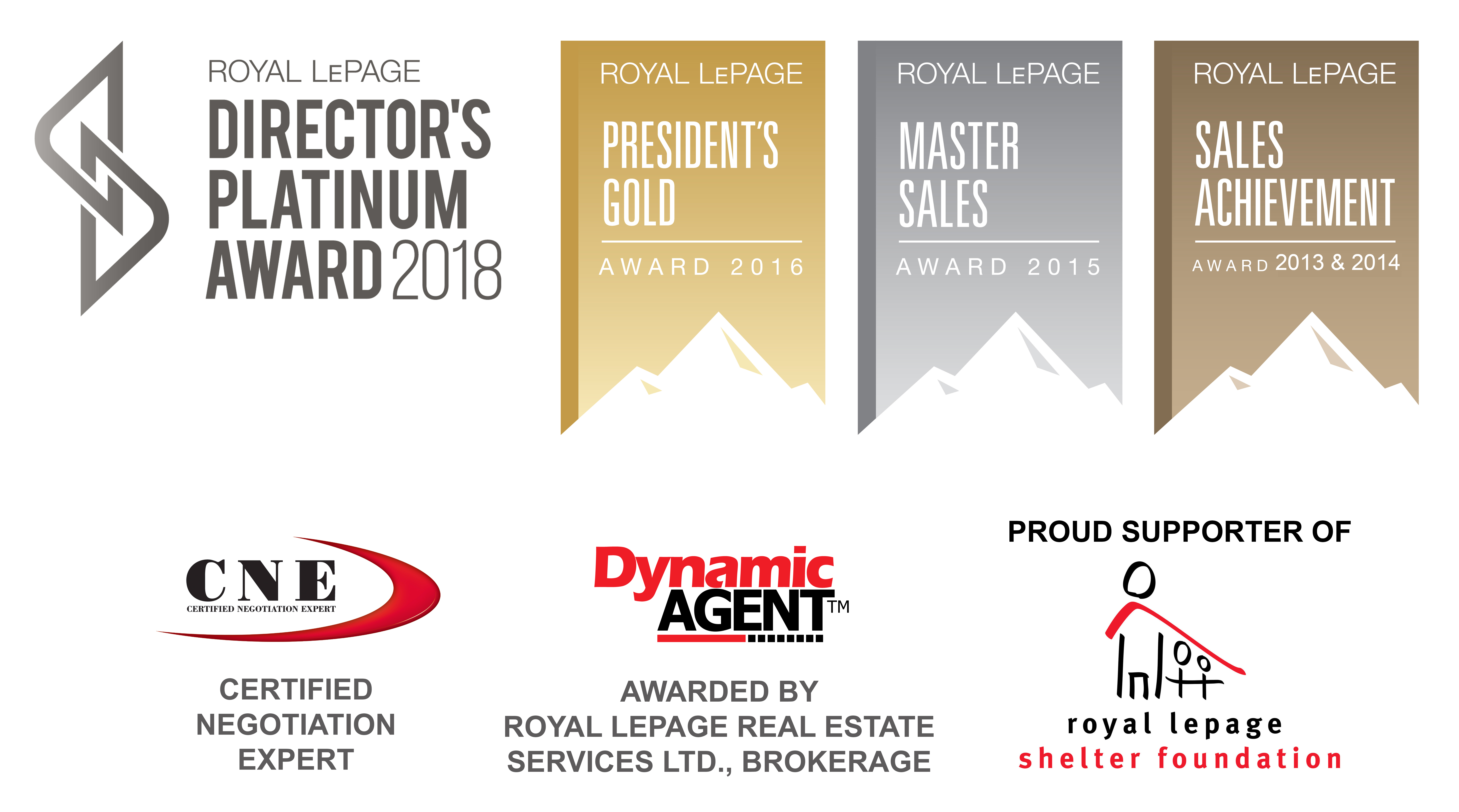 DEENA RIZWAN REALTOR AWARDS